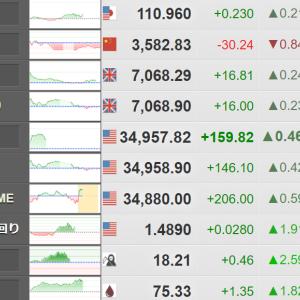 円、一時111円台=3カ月ぶり円安水準 原油相場も上昇⤴