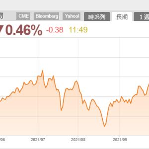 9月の消費者物価、0.1%上昇⤴ スタグフレーション?(;^ω^)