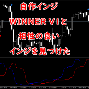 【無料インジ】自作【WINNER_V1】と相性の良いインジ見つけた