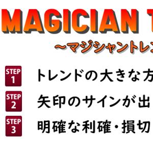 【MAGICIAN TREND】王道の順張り有料システムの使い方