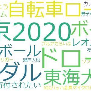 2021-07-24(Sat)のツイッタートレンドランキング