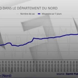2021年2月フランスの新コロナ事情