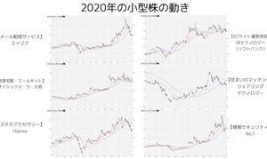 セミナー③ 【ファイナンシャルアカデミー】「株式投資スクール 体験セミナー」 (9/11)