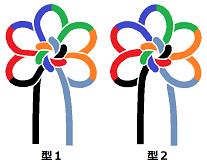 錦結びの2つの型