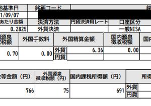 9月22日、SBI証券のNISA口座に6.36ドルの配当金が入金された。