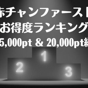 【子育て】「赤ちゃんファースト」のお得な引き換え商品ランキング(15,000pt~20,000pt)