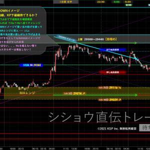今日のシナリオ利益 +220円 NYダウ7連続陰線、KP下値維持できるか?