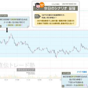 シナリオ|上値の重い展開が続く日経225 日銀の下値買い支えも期待薄、底値が見えない?