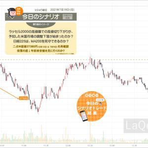シナリオ&成績【+4,500円】奈落の底、年初来安値を見に行くのか?