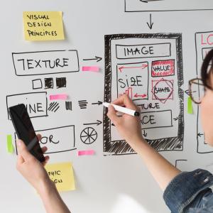 【デザイン思考】プロトタイプは不完全であるほど良い!ゴールありきの試作品に価値はない話。