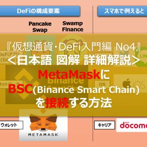 <日本語で図解>MetaMaskにBSCを接続する方法