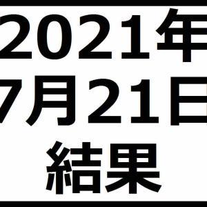 2021年7月21日結果 日経平均株価は反発するも…