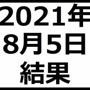 2021年8月5日結果 含み損過去最大一時140万円突破