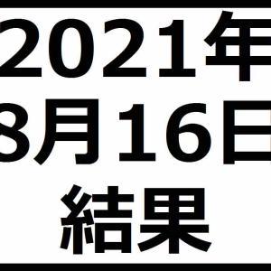 2021年8月16日結果 日本株は全面安