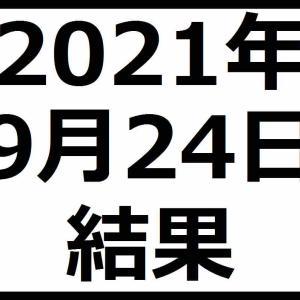 2021年9月24日結果 日経平均株価は600円を超える上昇