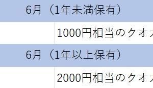 株式の立会外分売