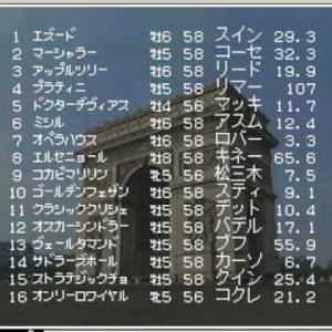 【ダビスタ】#2ダービースタリオン(PS版初代)凱旋門賞RTA【speedrun】