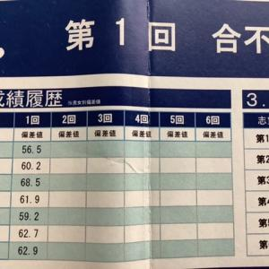四谷大塚 第1回 合不合判定テスト 成績表