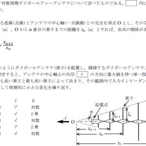 対数周期ダイポールアンテナの構造、特性
