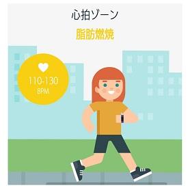 Fitbitで測定する心拍ゾーンの件について
