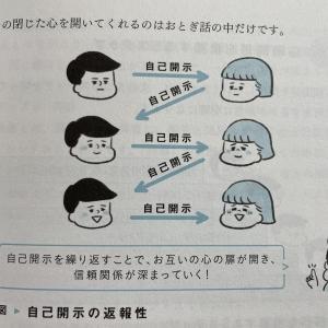 【ボディメイク】ラポール(信頼関係)形成の必要性を感じた日 - 5日目