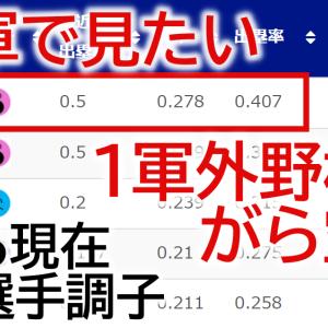 6/16 中日Vs広島【2軍選手調子】ベテラン山井が5回1失点の好投。外野陣は加藤効果か結果出す。