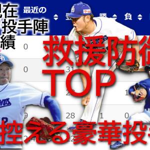 【副業】 Webサイト作成 進捗 6/21