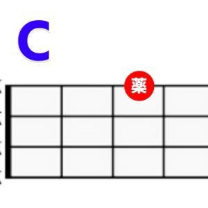 4つのコードで曲が弾ける‼︎