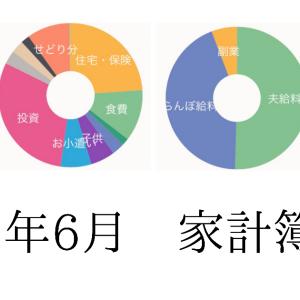 2021年6月【家計簿公開】