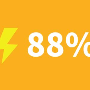 """充電はいつも88%くらいがちょうどいい。""""エンジェルナンバー88″の意味と人生での活かし方。"""