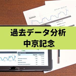 【レース分析】過去10年の結果から中京記念を読み解く【中京記念】