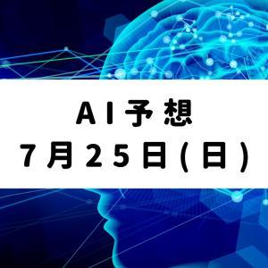【AI予想】7月25日分競馬予想AI指数