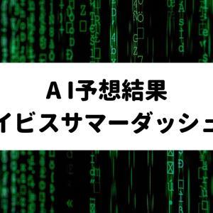 【AI予想結果】土曜日函館競馬場複勝回収率100%超え達成!