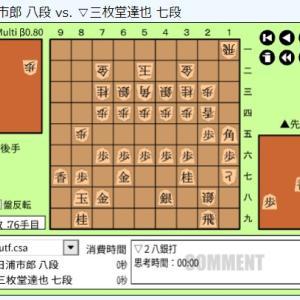 順位戦C級1組2回戦~三枚堂達也七段vs日浦市郎八段