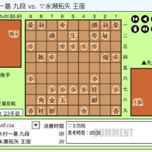 王座戦5番勝負第2局~木村一基九段vs永瀬拓矢王座