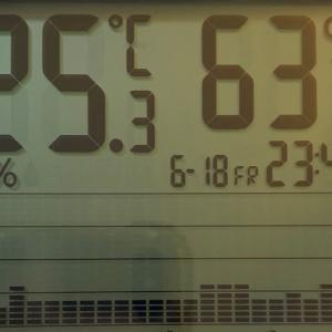 雨が降ると湿度が急上昇する件について