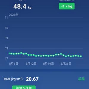 2021.6.1Tueの体重、昨日の食と運動