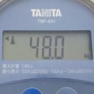 達成できました\(^o^)/2021.6.2Wedの体重、昨日の食と運動