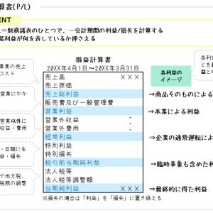 損益計算書(P/L)のポイント☆