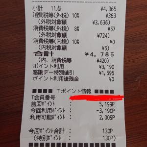 【公開】大好き!!ウエルシアデー