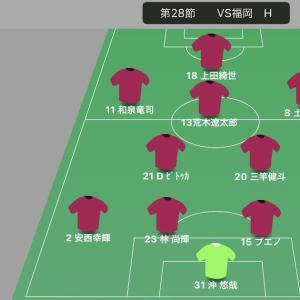 2021/9/11 Jリーグ 第28節 VS福岡 H