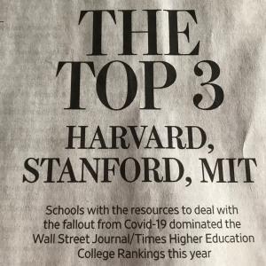 トップ3はハーバード、スタンフォード、MIT