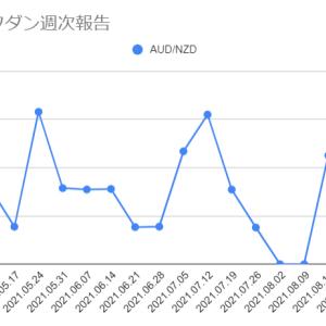 2021年9月06日週のループイフダンの利益は0円でした