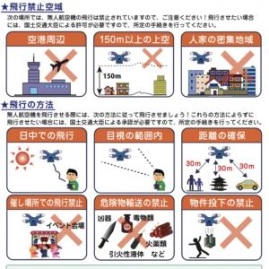 ドローンの飛行ルールと、飛行許可及び承認申請!