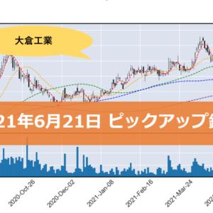 【大倉工業】ピックアップ銘柄(2021年6月21日)