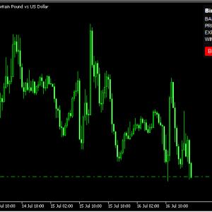 バイナリーオプションの練習がMT5でできる「Binary_Options_Simulated_Trading」