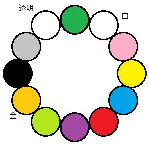 デザイン色相環!