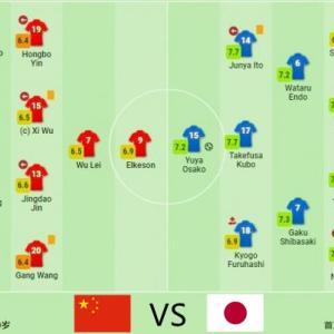 中国メディアが発表した 日本代表 先発11人の試合後採点
