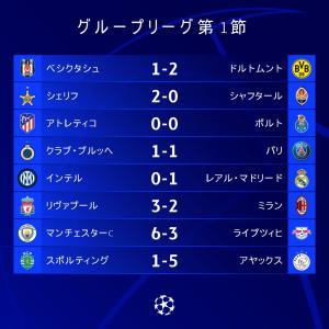 9月15日に行われた 欧州CL グループステージ試合結果まとめ