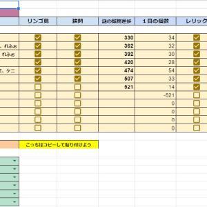 鉱物と日課管理表